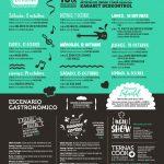 Todo sobre la gastronomía en las Fiestas del Pilar 2016
